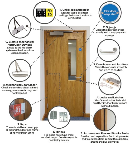 Fire Doors: 10 checks that could save your life