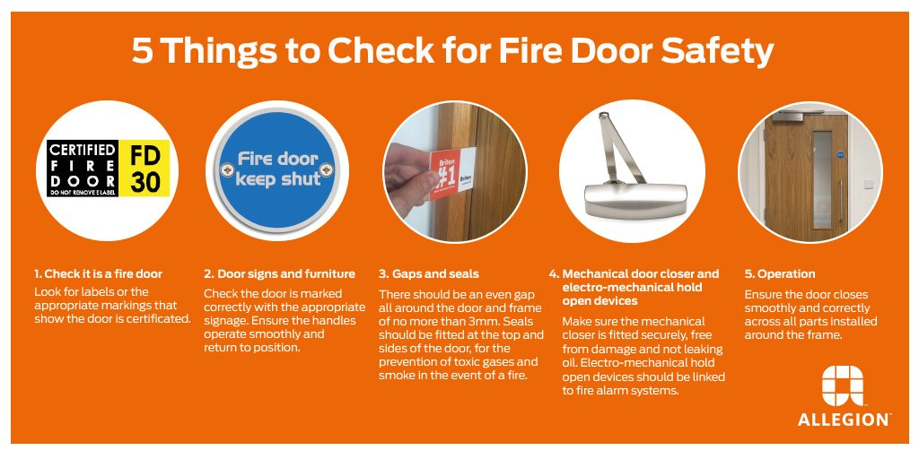 Fire Door Safety: The ins and outs